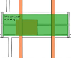 Lähestyttäessä konttia kontin tiedot ilmestyvät  kontin värjäävään kenttään