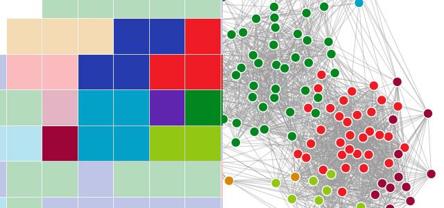 Eduskuntavaalit2015: Informaation visualisointi -otsikkokuva