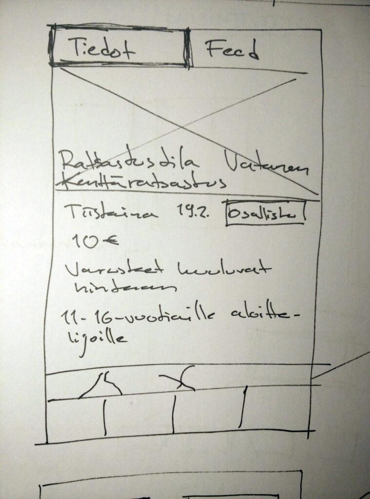 Käsin piirretty kuvaus Harrastuspassin harrastusnäkymästä. Kuvalle on varattu tila yläreunasta, kuvan alla on harrastuksen kuvaus sekä kartta